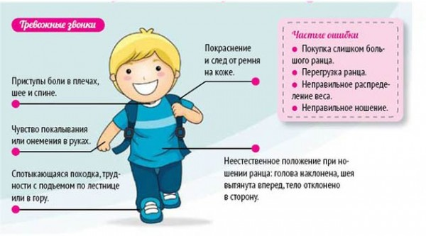 kak_vybrat_ryukzak_dlya_pervoklassnika-33