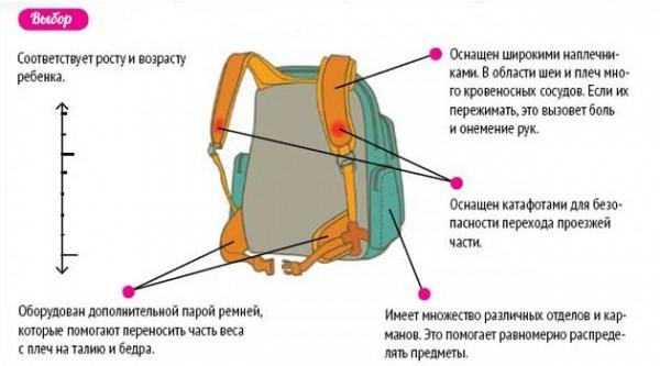 kak_vybrat_ryukzak_dlya_pervoklassnika-34