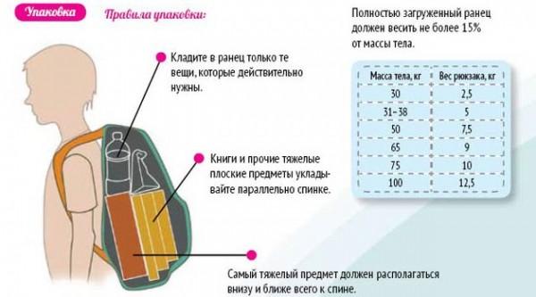 kak_vybrat_ryukzak_dlya_pervoklassnika-35
